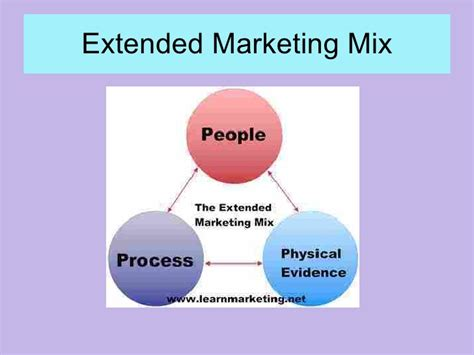 marketing mix research paper buy research paper the elements of the marketing