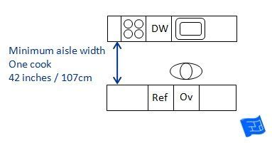 css layout minimum width 17 best images about kitchen cabinet dimensions and