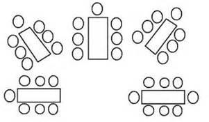 layout susunan meja rapat denah atau pengaturan tempat duduk siswa di dalam kelas