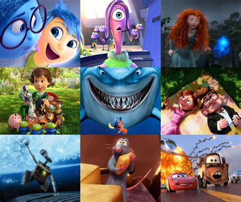 best pixar pixar ranked umr