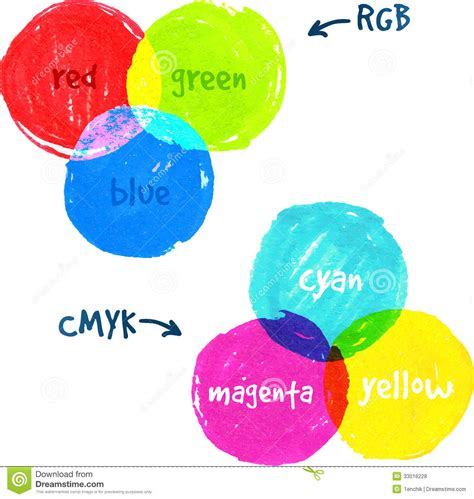 format eps rgb rgb and cmyk vector illustration stock vector image