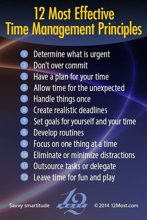 Tips On A For The Time by 12 Great Time Management Guidelines Time Management
