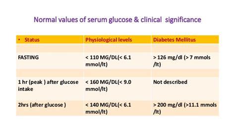 Serum Glucola diabetes poor foot circulation diabetes hunger serum glucose levels definition no carb ideas