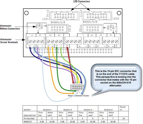 hdmi wiring diagram hdmi connections diagrams hdmi get free image about