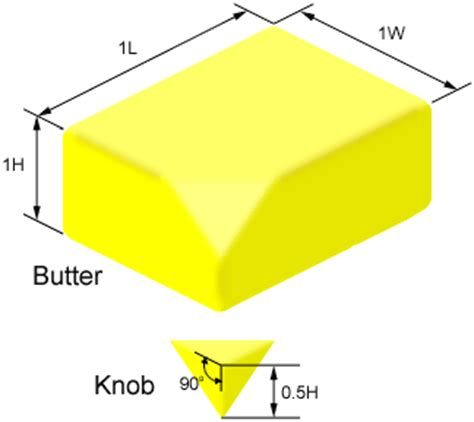 Knob Butter by H2g2 A Knob Of Butter