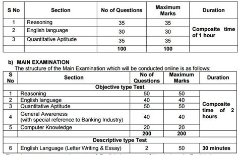 paper pattern of kcc bank previous question papers pdf