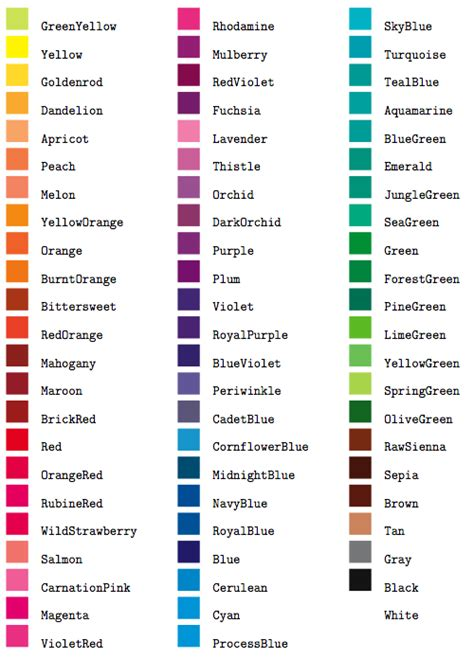list of color color does anyone have a quot newrgbcolor colourname x x x quot list tex latex stack exchange