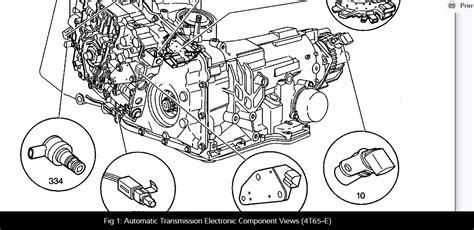Pontiac G6 Transmission Problems by 2006 Pontiac G6 Transmission Problems Car Reviews 2018