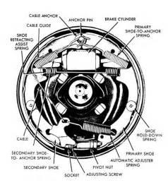 Drum Brake System Parts 1967 Mustang Drum Brake Problem Self Adjuster Cable