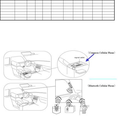 nokia carkit 91 wiring diagram wiring diagram and schematics