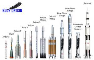Fly Curtain Blue Origin Unveils New Glenn A Monster Rocket To Fly By