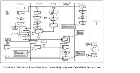 fungsi transistor secara umum fungsi kapasitor secara umum 28 images pengertian bank secara umum bimbingan 12 fungsi hati