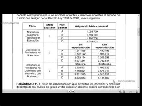sueldo docentes 2017 colombia tabla salarial docentes 2017 tabla salarial docentes