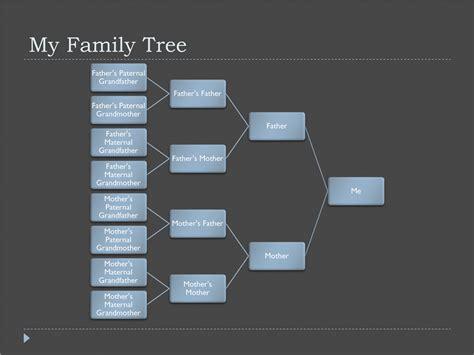 Family Tree Office Templates Family Tree Template Office