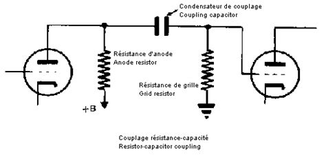 tantalum capacitors audio coupling interstage coupling