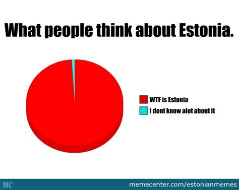 What People Think Meme - what people think about estonia by estonianmemes meme center