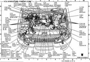 1999 ford f 150 4 6l v8 engine diagram get free image about wiring diagram