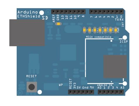 tutorial arduino web server arduino webserver