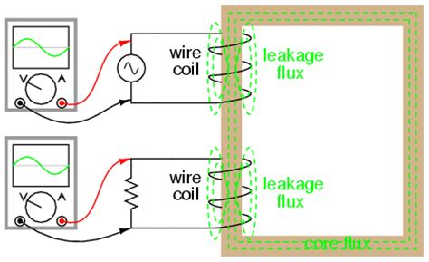 what is leakage inductor lessons in electric circuits volume ii ac chapter 9