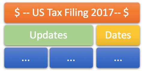 U Of H Mba Application Deadline by Us Tax Filing 2017 Updates Deadline Rates E Filing