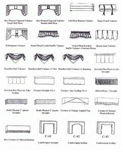 Window Treatment Types - valance styles