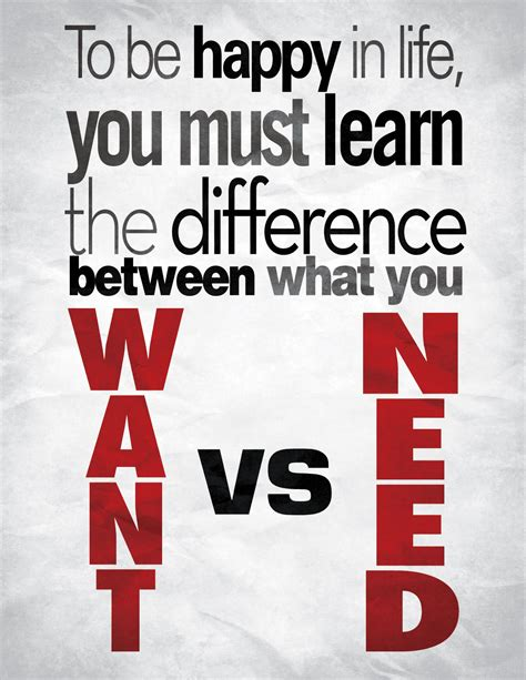 What Want needs vs wants 1080 financial