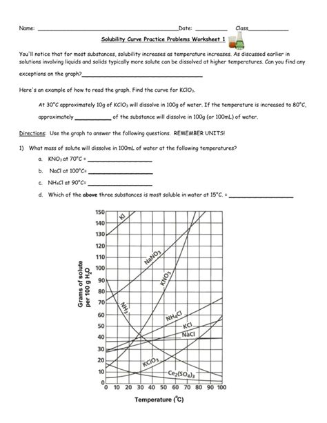 Solubility Curve Worksheet Answers by Uncategorized Solubility Worksheet