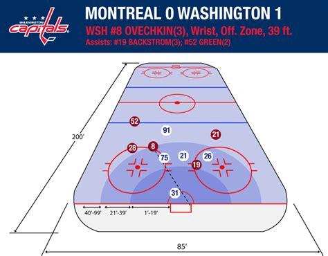Gamis Labella Sb No 22 capitals and canadiens four goals broken