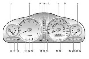 Hyundai Light Symbols 2015 Hyundai Sonata Warning And Indicator Symbols Autos Post