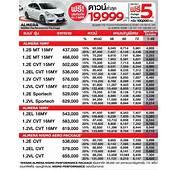 ราคา ตารางผ่อน ข้อมูล Nissan Almera Nismo 2016 2017