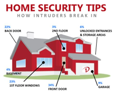home security in cleveland cuyahoga ohio