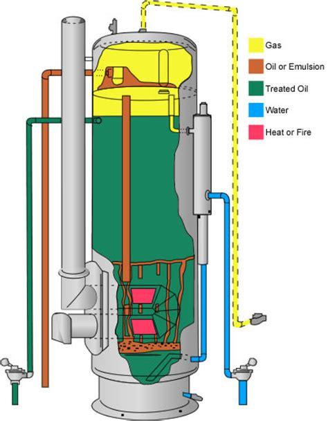 heater treater diagram field battery schematic treater diagram elsavadorla