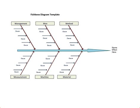 fishbone diagram template free 13 fishbone diagram template word authorizationletters org