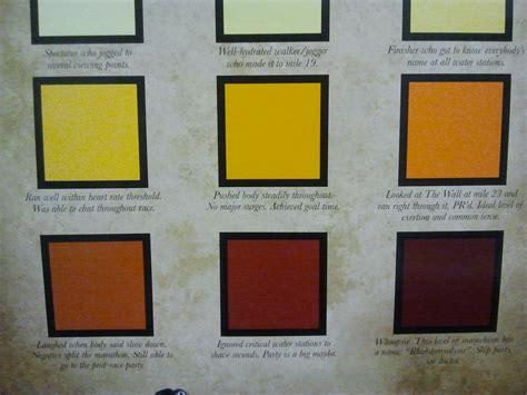 colored urine cola colored urine and strep