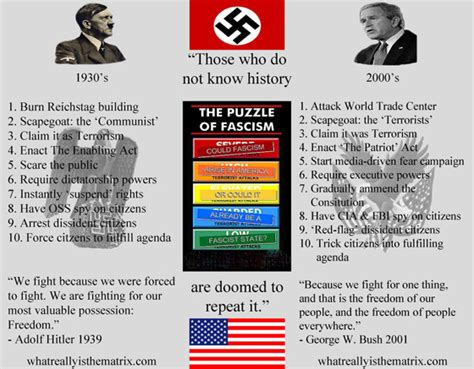 fascism today what it is and how to end it books wikileaks assange tpp not only trade 83 is fascists