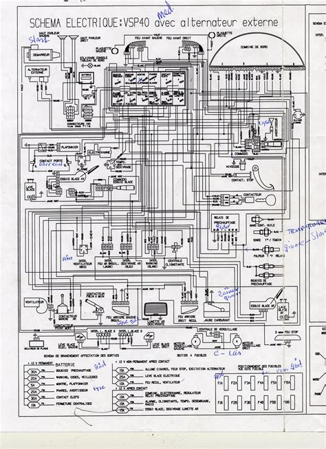 microcar virgo  opis bezpiecznikow elektrodapl