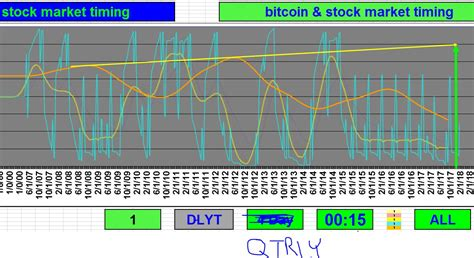 Buy Stock With Bitcoin 2 by Stock Freebie Because I Am Fascinated By My