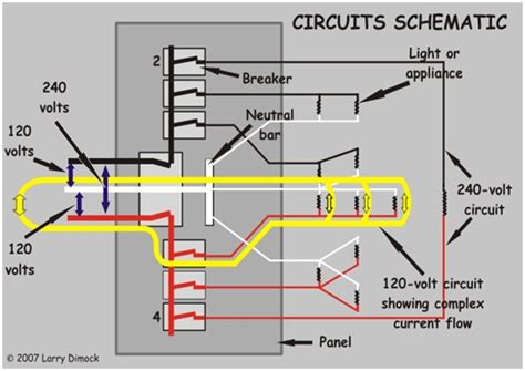 how does an electric circuit work how does a circuit breaker work electrical engineering