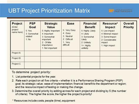 Ubt Project Prioritization Matrix Labor Management Partnership Project Prioritization Template