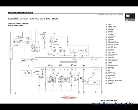 clark starter solenoid wiring diagram free