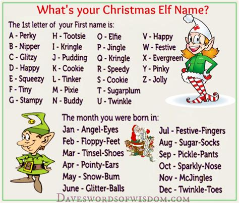 redneck elf christmas names daveswordsofwisdom what s your name