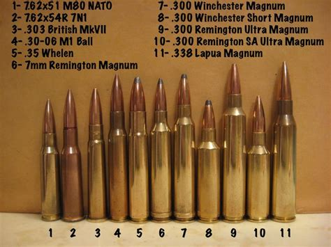 180 best images about munizioni on pistols