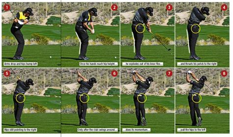 the golf swing and its master key explained 17 best images about golf on pinterest videos l wren