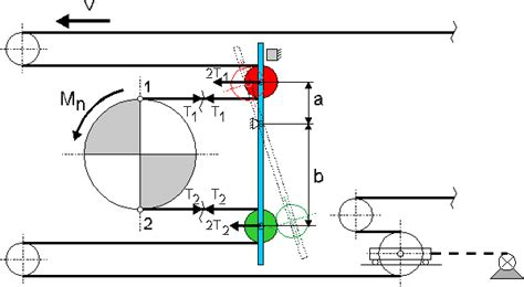 drum layout mat download drum layout mat drum product reviews the drum foundry