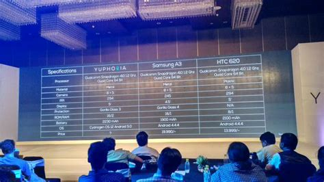 hd themes for yuphoria fully loaded yu yuphoria launched for rs 6999 infysim