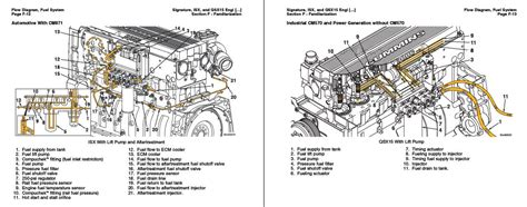 cummins signature isx and qsx15 shop service manual engine