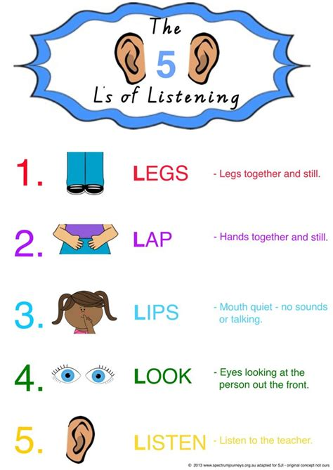 5 ls of listening designed to be used in classrooms breaks down what being a good listener
