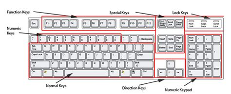 hardware difference between us qwerty and international qwerty keyboard diagram 23 wiring diagram images