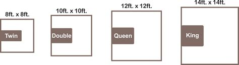 Minimum Dimensions For A Bedroom by Mattress Sizes Guide Nine Clouds