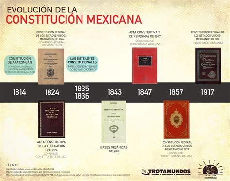 la constituci 243 n pol revolucin mexicana wikipedia la enciclopedia libre
